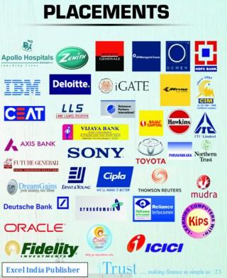 Image result for Bangalore Institute of Technology, Bangalore,Karnataka,placement