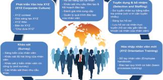 chiến lược nhân sự kế hoạch nguồn nhân lực