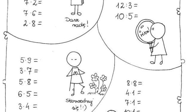 Karty myślograficzne – mnożenie i dzielenie