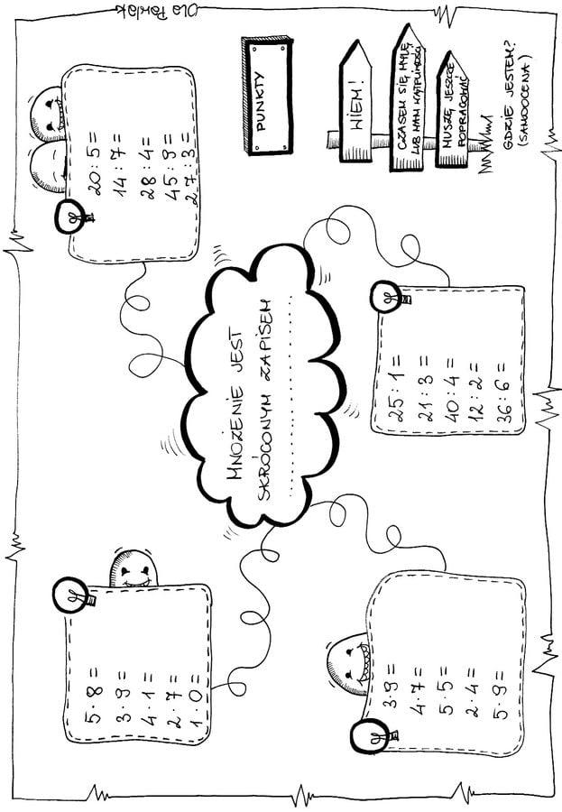 Karty myślograficzne - mnożenie i dzielenie Dzień Matematyki Matematyka Ola Pawlak Pomoce dydaktyczne Zabawy matematyczne (Dzień Matematyki)