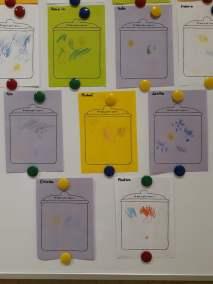 W Marcu jak w garncu - mieszanie symboli pogodowych w garnku Kreatywnie z dzieckiem Małgorzata Wojkowska Prace plastyczne