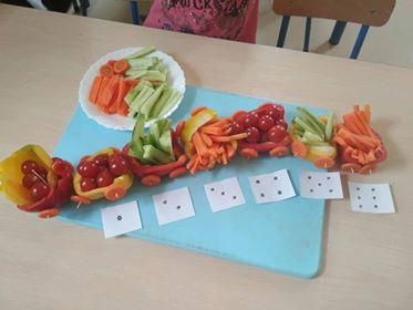 Warzywny pociąg - smak i matematyka Aneta Grądzka-Rudziak Prace plastyczne