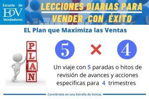 El Plan de Ventas 5×4 maximiza tus resultados