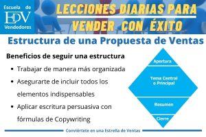 Los 4 componentes en la estructura de una propuesta de ventas de valor ganadora