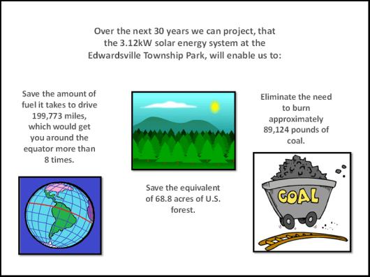 Solar array Info