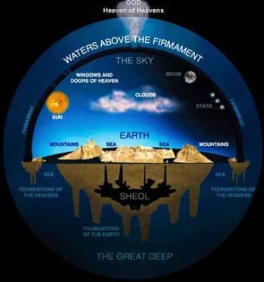 Resultado de imagem para flat earth