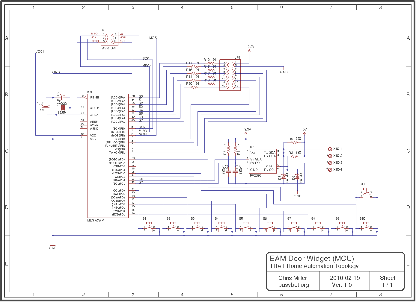 That Electronic Access Module