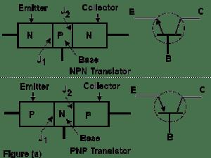Construction Deatil of Bipolar Junction Transistor (BJT
