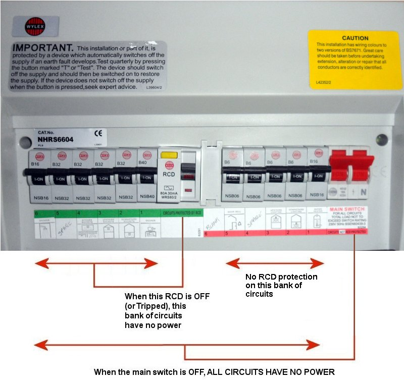 16th_ed_cu_type_3 wylex rcbo wiring diagram efcaviation com wylex consumer unit wiring diagram at nearapp.co