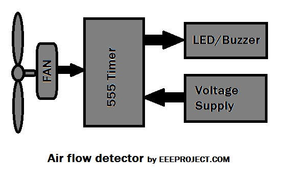 air flow detector circuit working and application rh eeeproject com