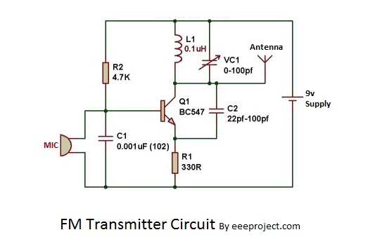 FM Transmitter Circuit diagram  EEE PROJECTS