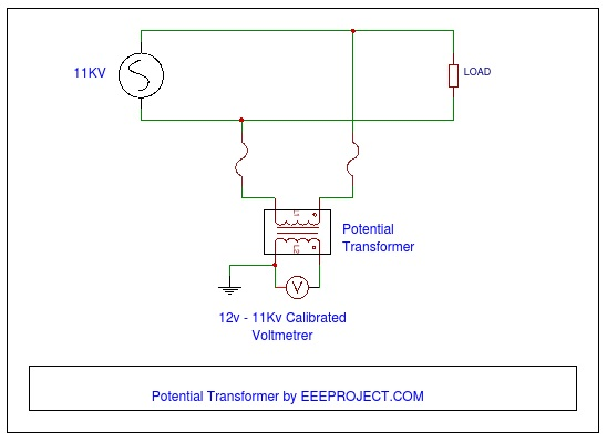 potential transformer Sketch