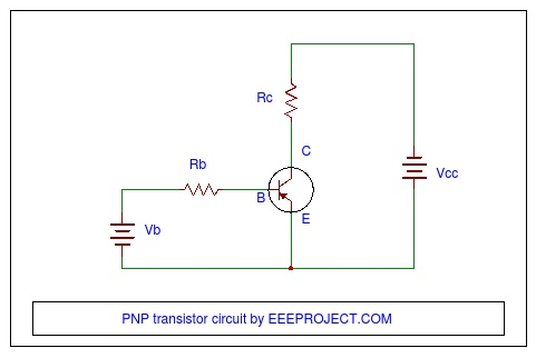 pnp transistor working and application explained