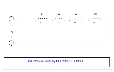 Inductors in Series Explained in Detail