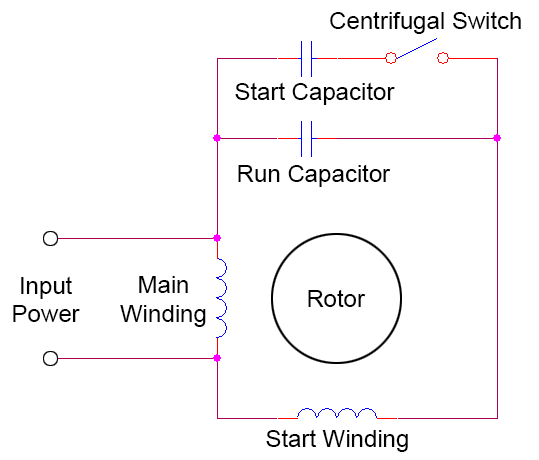 capacitor motor wiring diagrams  2006 ford f350 fuse