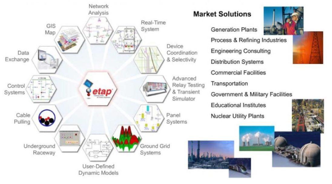 ETAP Features Overview