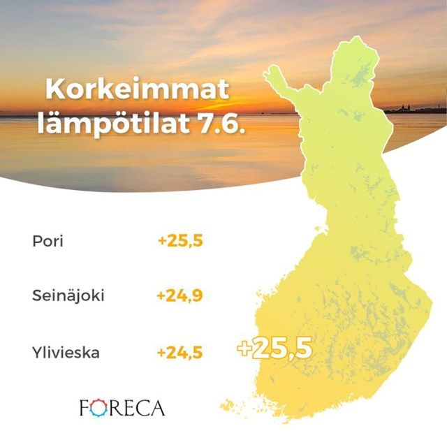 Soome on sillas: Poris mõõdeti täna üle 25 kraadi sooja