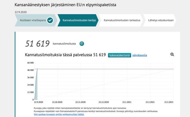 Soomlased tahavad korraldada Euroopa Liidu koroona abipaketi osas rahvahääletuse