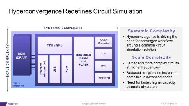 Synopsys Tackles SoC Design with Unified Circuit Simulation Flow