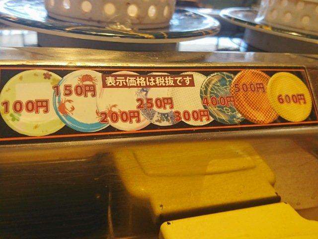 天天丸:お皿ごとの値段