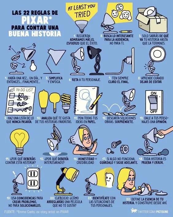 Las 22 reglas de Pixar para escribir un cuento