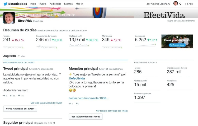 Stats twitter agosto