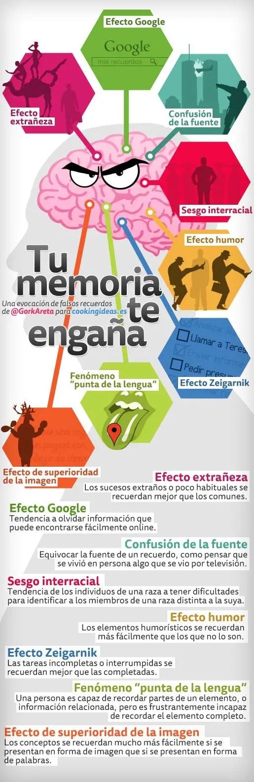 Efectos de la memoria