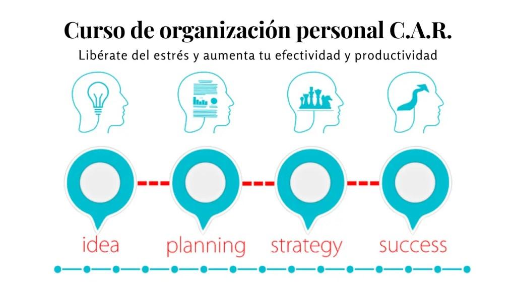 Curso efectividad y productividad personal C.A.R.