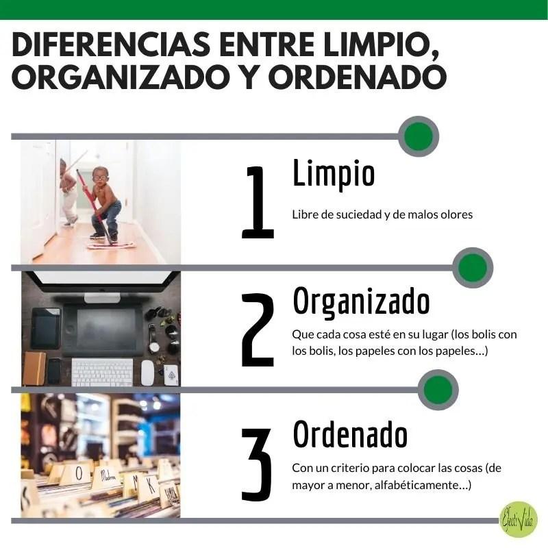 Diferencias entre limpio, organizado y ordenado