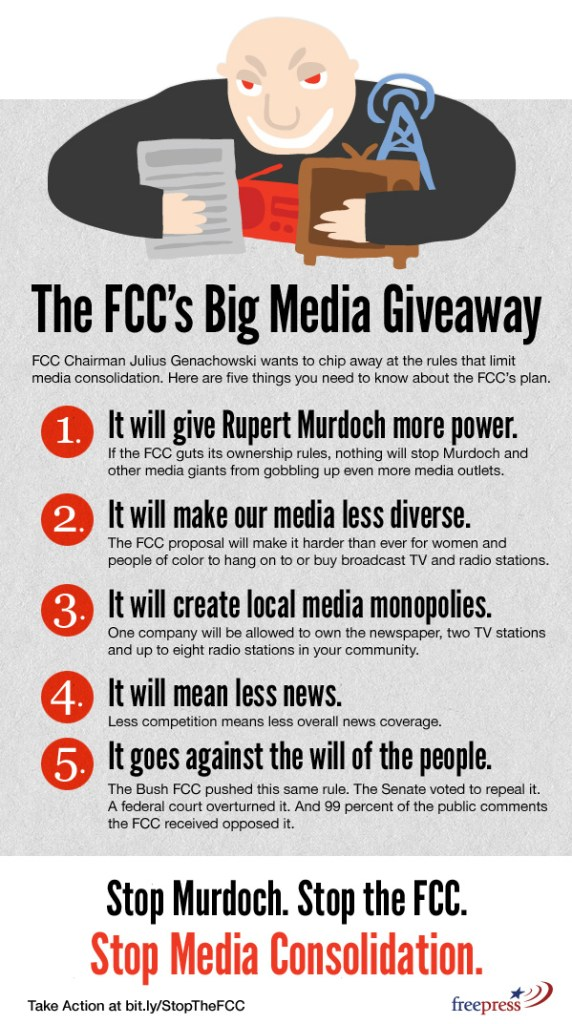 Stop Media Consolidation - infographic