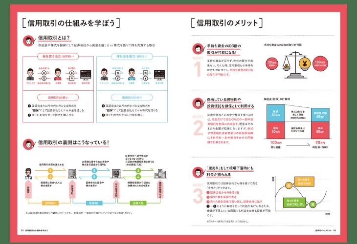 信用取引 パンフレットデザイン