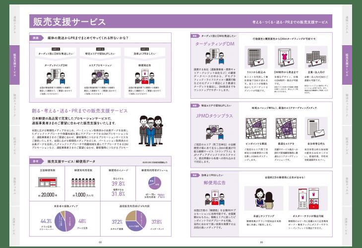 物流展示会 パンフレットデザイン