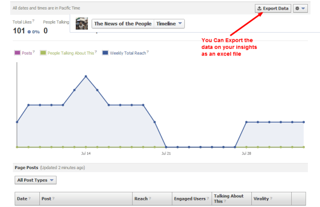 Use-facebook-insights-to-analyse-your-marketing-campaign