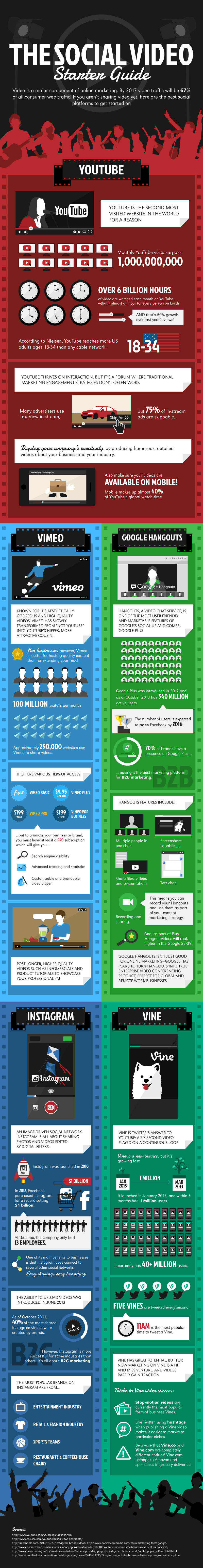 social_video_and_youtube