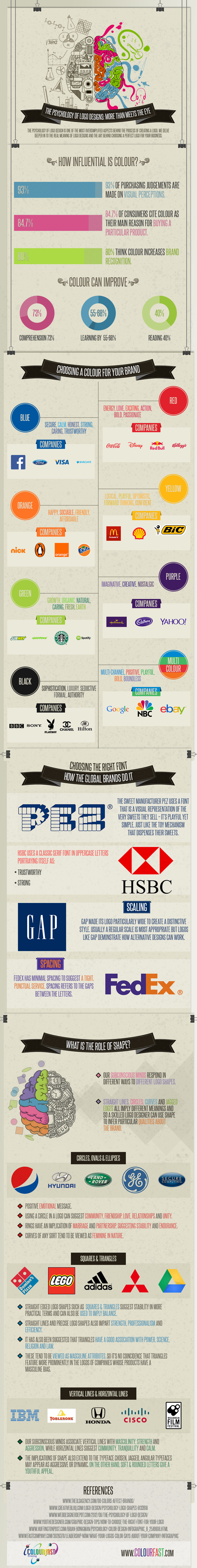 The_Psychology_of_Logo_Designs