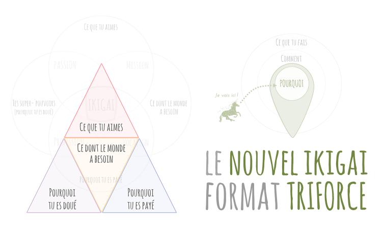 L'Ikigai format triforce : trouve ton pourquoi !