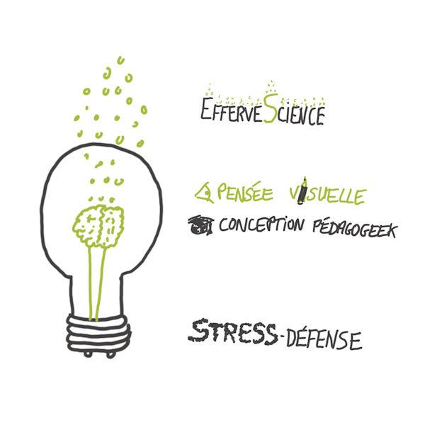 EfferveScience illustrée : de l'efferveScience à la stress-défense