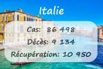 Choc en Italie: 969 décès en une journée