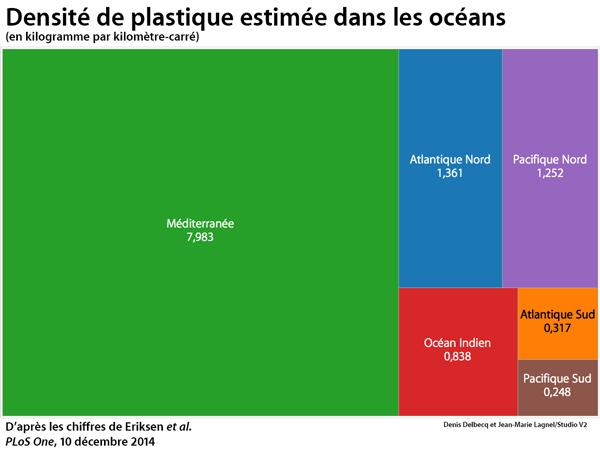 PlastiqueDensite