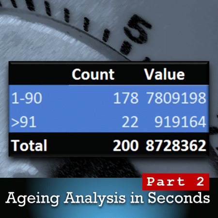 Ageging analysis - numeric grouping in Pivot Table