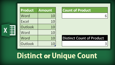 distinct count or unique count