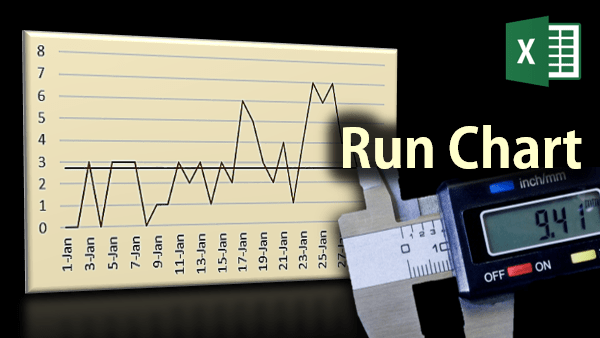 Create run charts in Excel