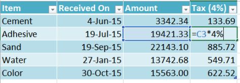Base data for paste special. Multiple columns, containing text, date, number and calculation