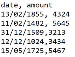 Dates before 1900 - raw data