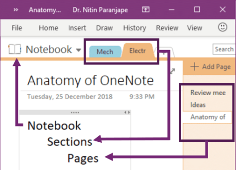 OneNote - notebook, sections and pages