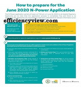 New Npower 2020/2021 Recruitment Application Link Portal