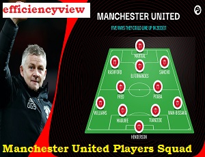 Manchester United Players Squad and their Position/Nationality for 2020/2021 Season