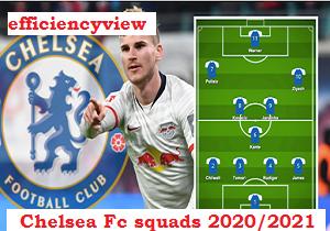 Chelsea Fc squads 2020/2021 for Premier & Champions League