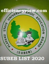 Plateau State SUBEB UBEC FTS List of Shortlisted Candidates Names 2020
