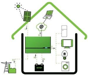 schema batterie fotovoltaico.jpg